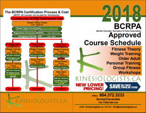 course-brochure-prices-dates-2018