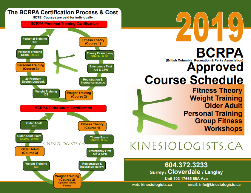 course-brochure-prices-dates-2019
