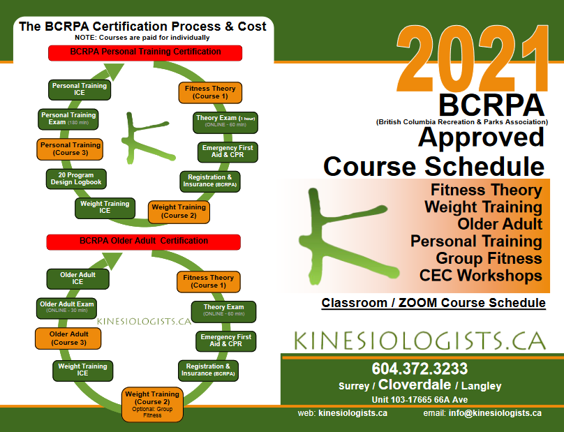course-brochure-prices-dates-2021